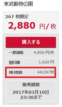 dポイントクラブ スペシャルクーポン 発行枚数