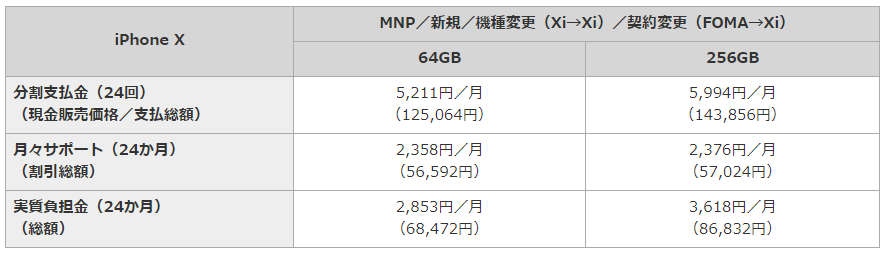 ドコモオンラインショップ iPhone X 販売価格