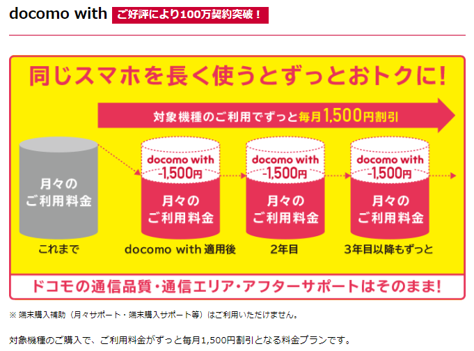 docomo with