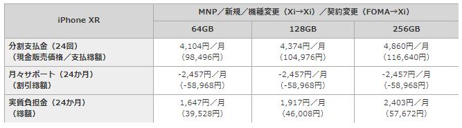 iPhone XR ドコモオンラインショップ販売価格